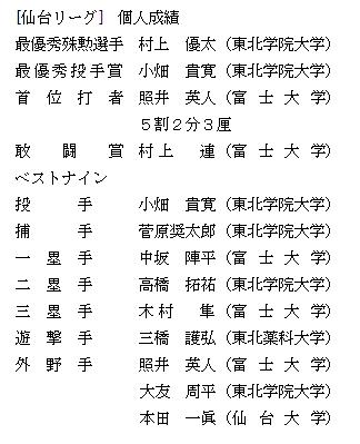 仙台リーグベスト9
